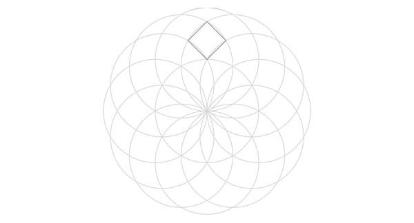 Harmonic pattern step 4