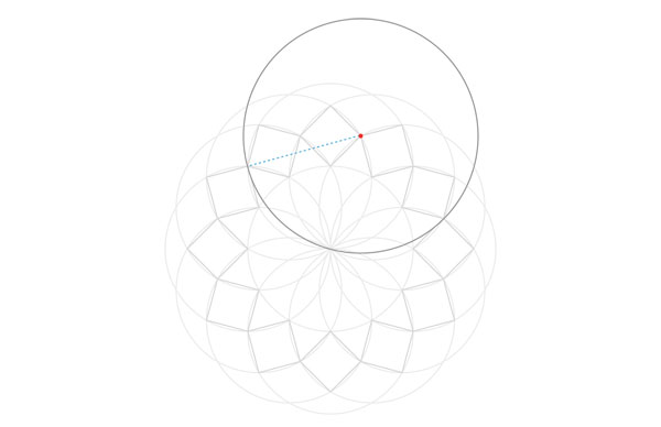 Harmonic pattern step 6