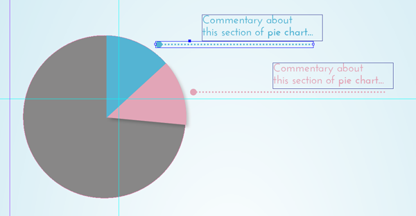 annotation on pie chart