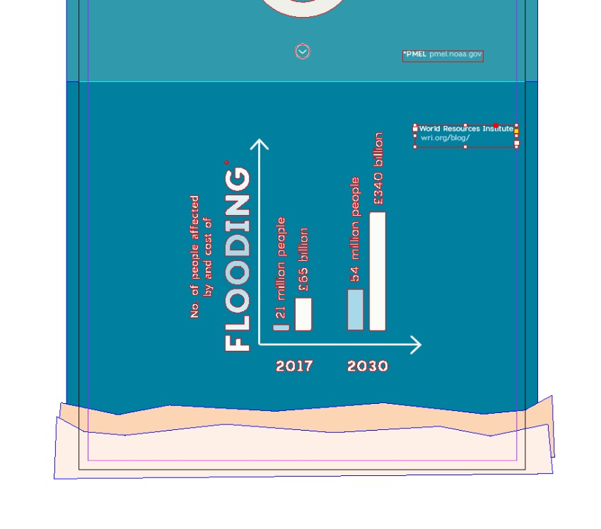 How to Create a Climate Change Infographic in Adobe InDesign