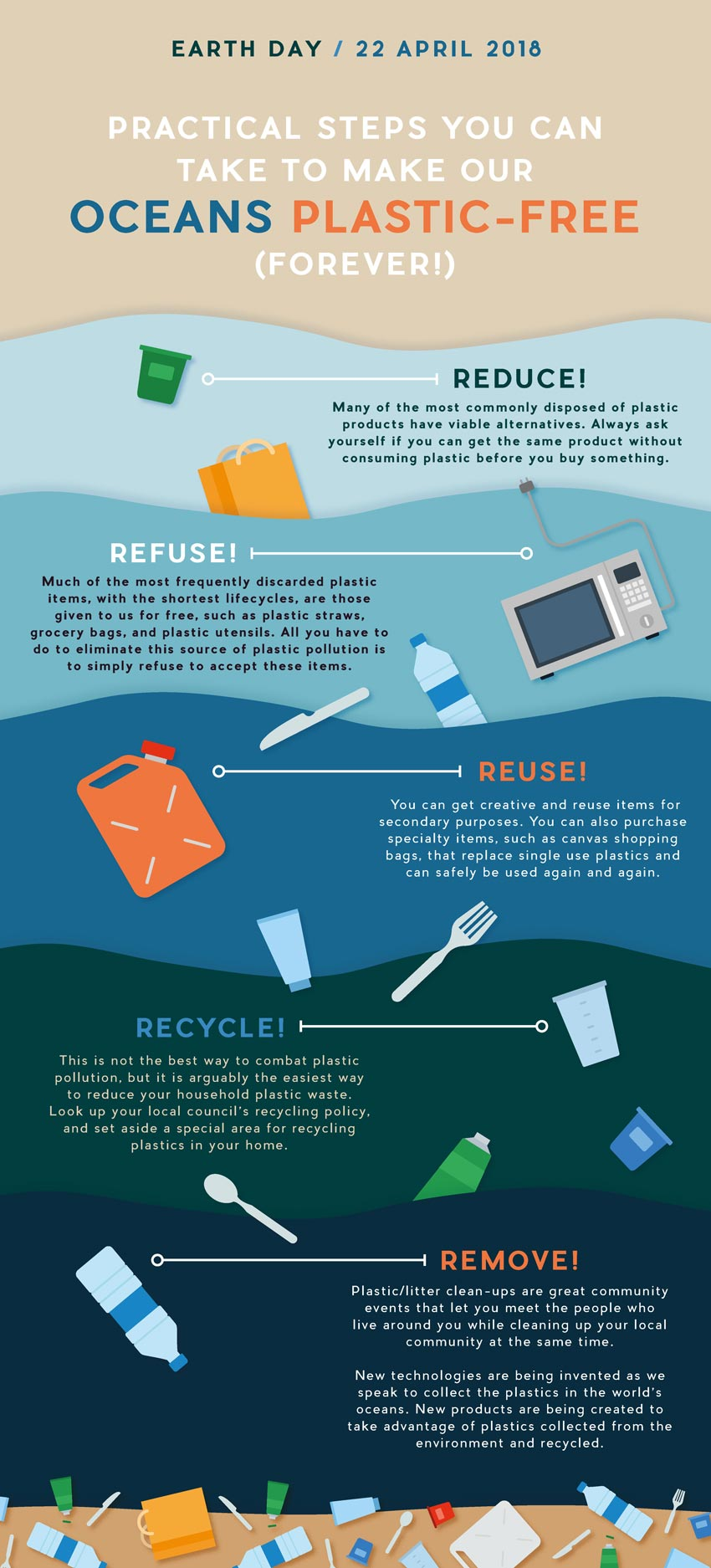 how to create an  u2018earth day u2019 plastic pollution infographic
