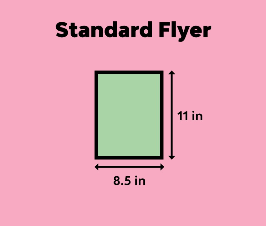Your Guide to Standard US and International Flyer and Poster