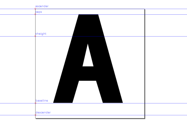typography glyph a