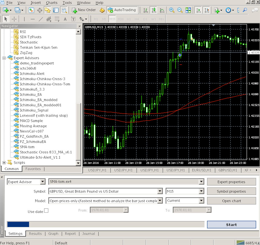 Create an Algorithm Trading Robot: The Basics of Writing An Expert Advisor in MQL4