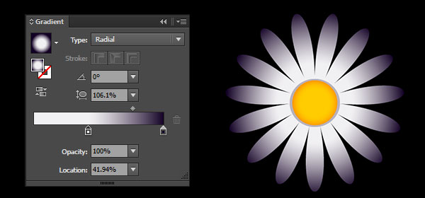 Rendering a daisy