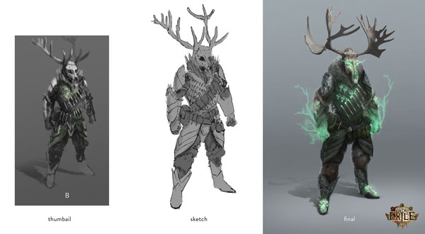 Character Concept Design Process : To the point an interview with alex tornberg