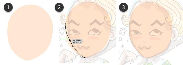 Adjust the head shape for a three quarter view