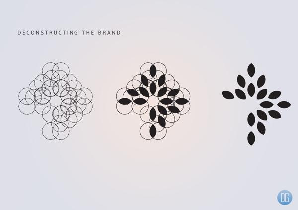 Syndeste - Branding