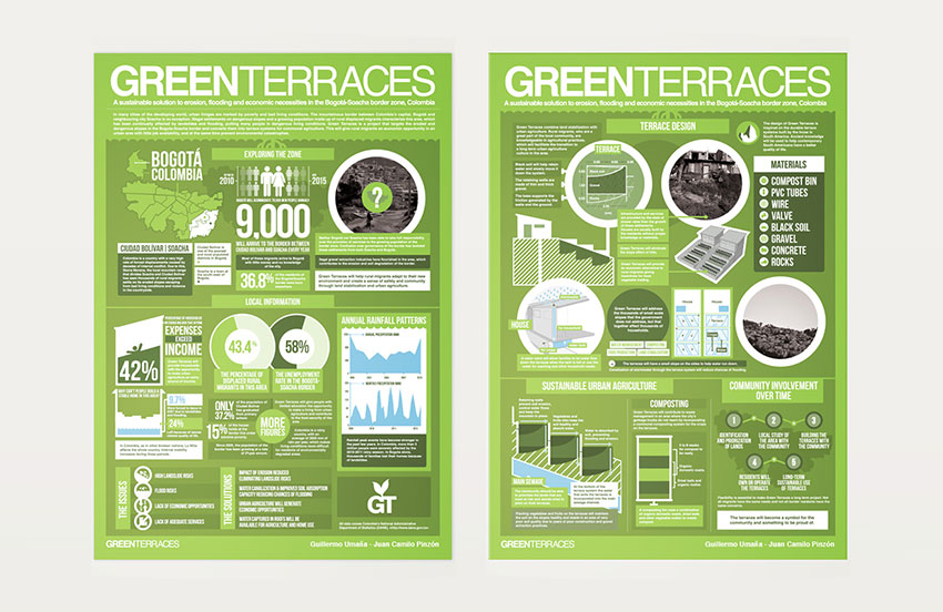 Green Terraces Infographic