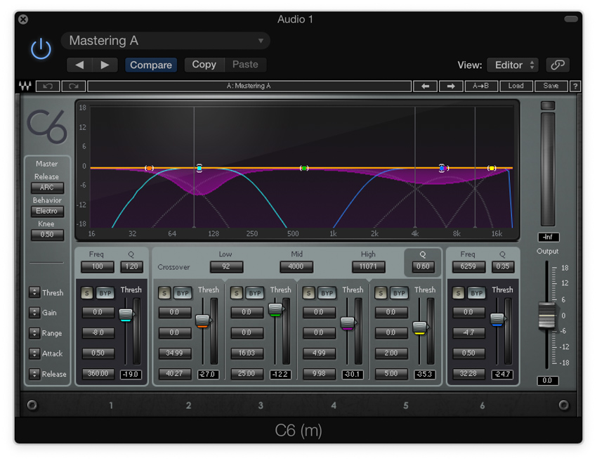 Applying multiband compression with the Waves C6