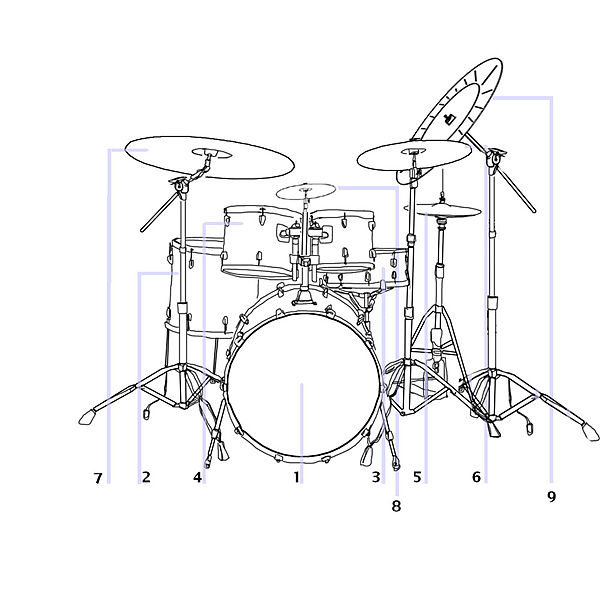 Drumkit illustration