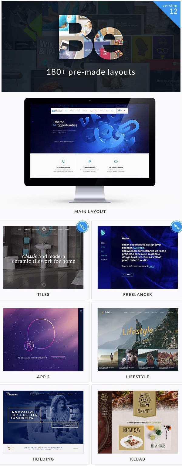 BeTheme - Popular WP Theme