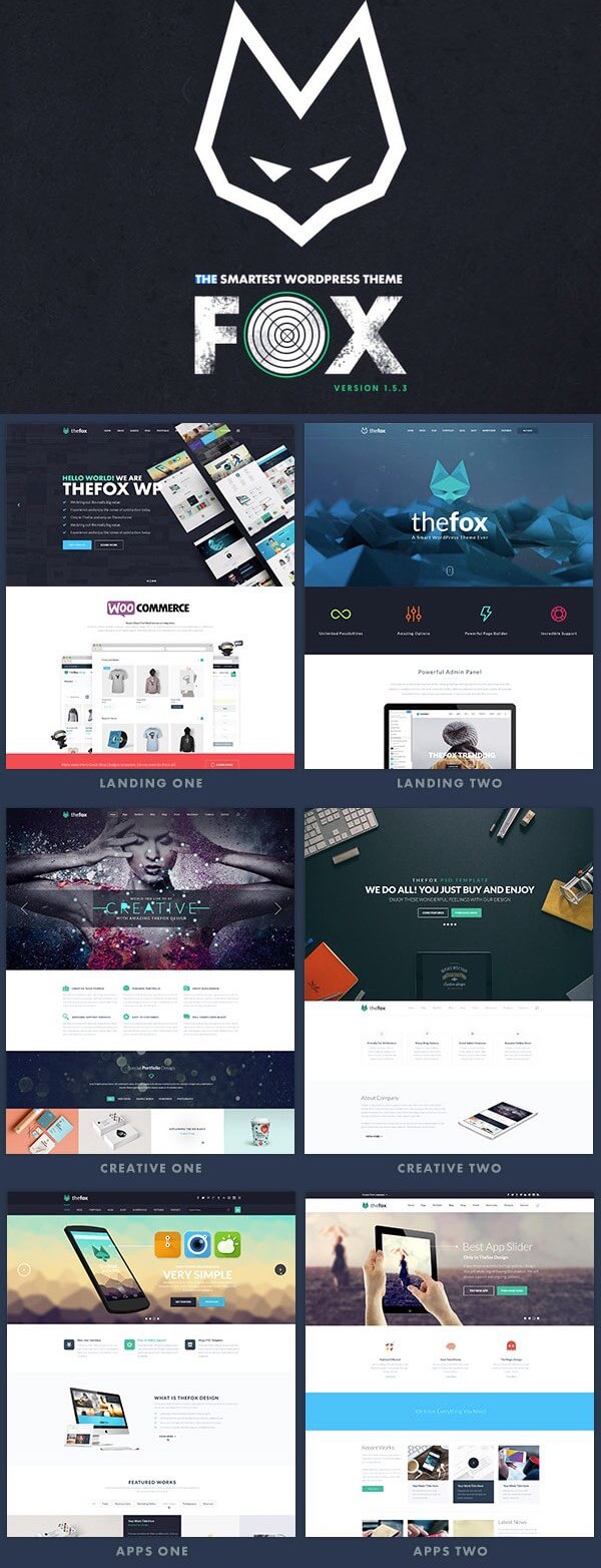 The Fox Excelente Plantilla Para Portafolio en WordPRess