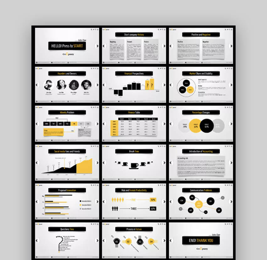 Clean and Modern Presentation PowerPoint Template