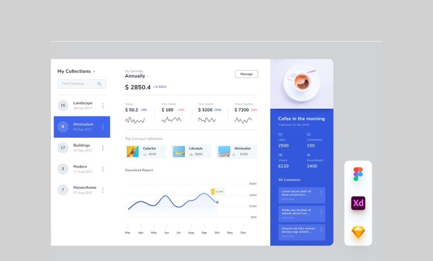 Dashboard Page UI Kits by DimoGraphic
