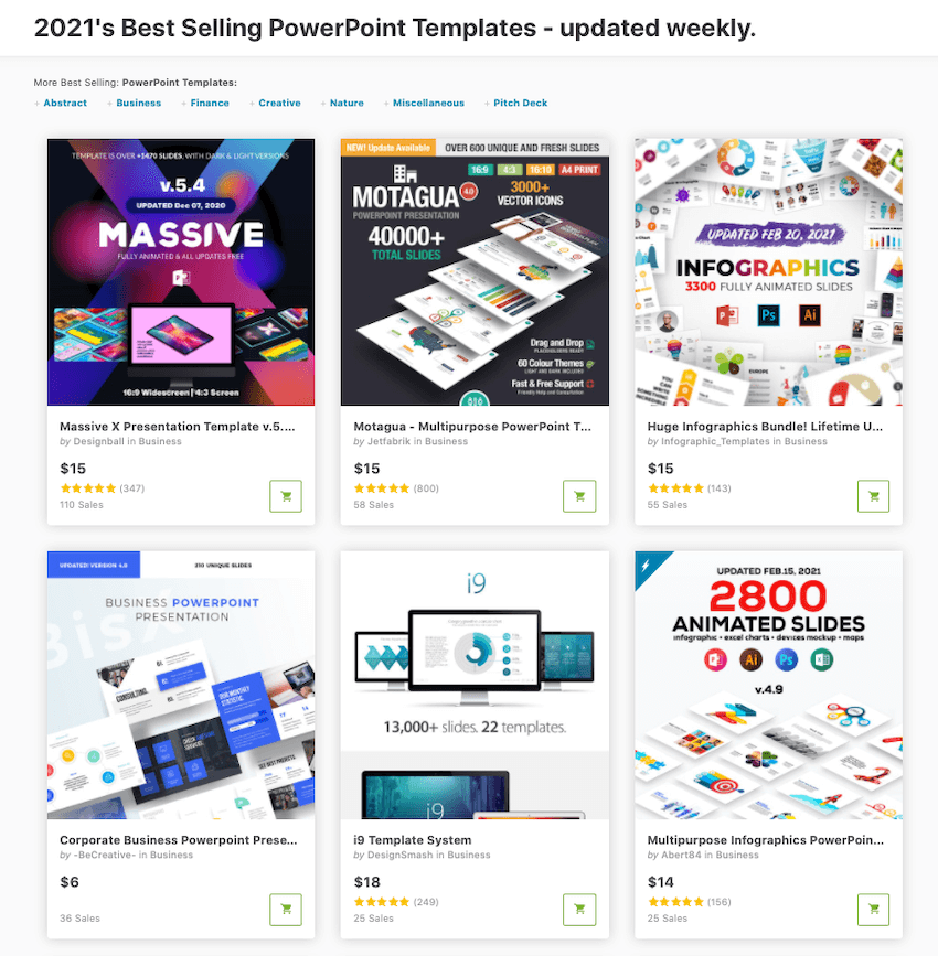 Most popular PPT templates on GraphicRiver