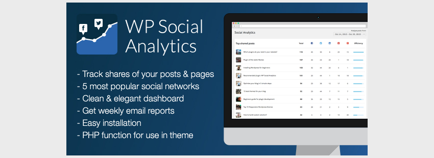 WP Social Analytics