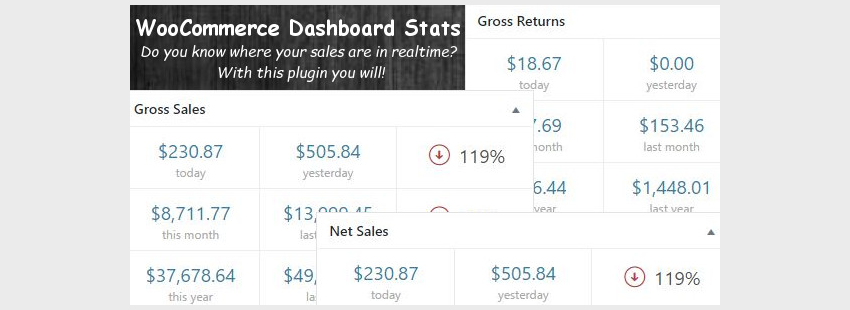 WooCommerce Dashboard Stats