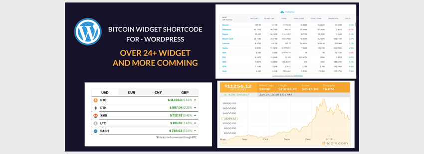 BitCoin Crypto Crypto Currency Widget Shortcode Collection For WordPress