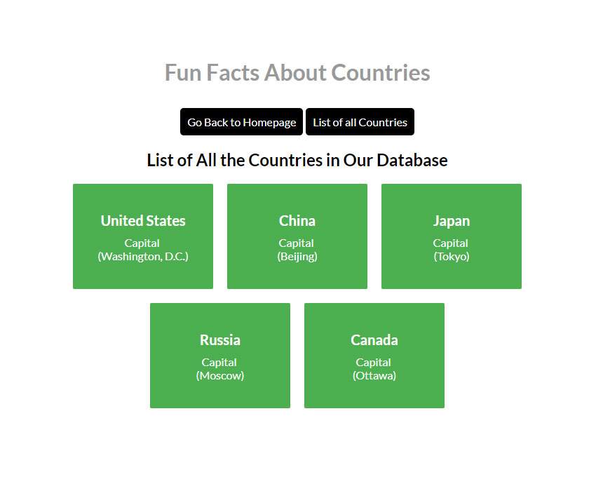 Fun Facts About Countries