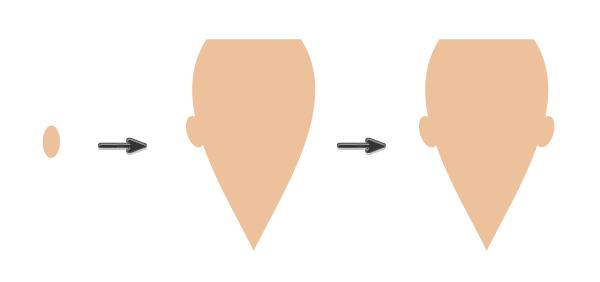 creating the ears