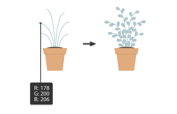creating the fourth plant