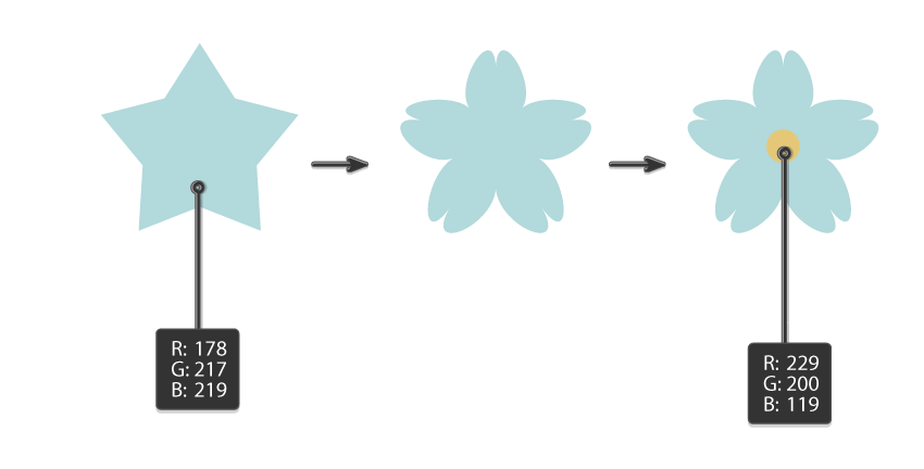creating the blue flower