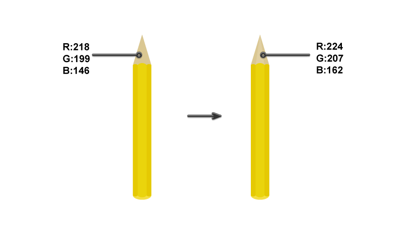 creating the pencil tip