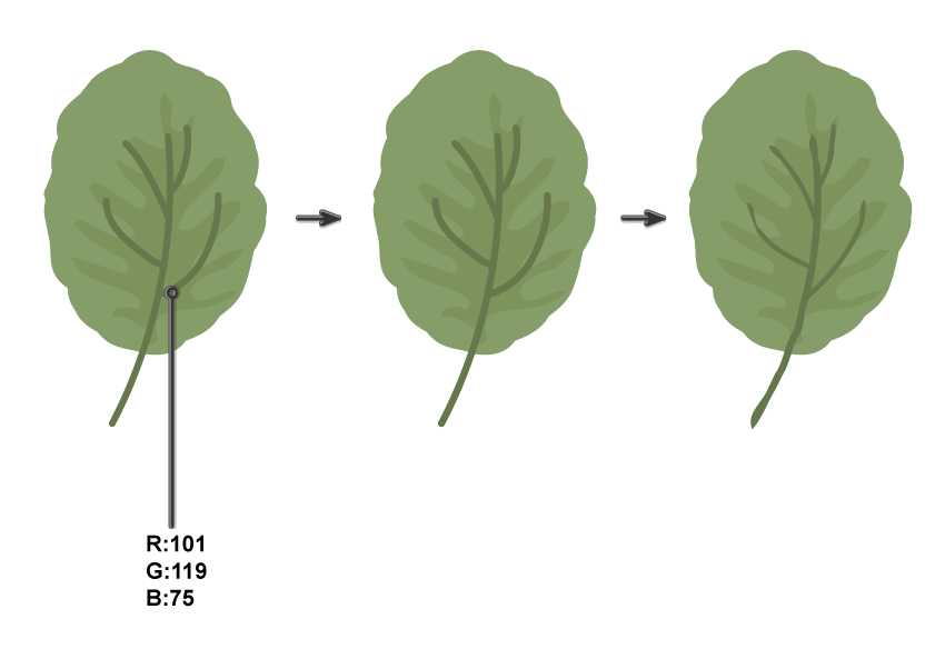 creating the veins of the leaf