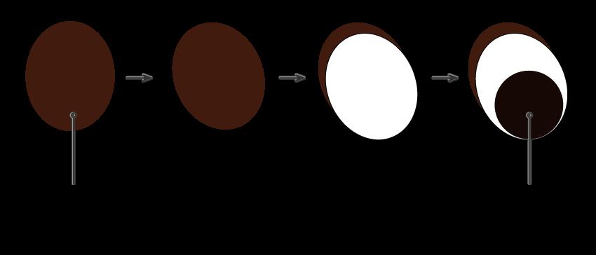 how to create the eye