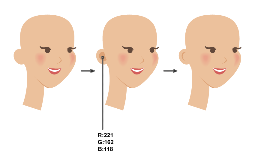 how to create the ear