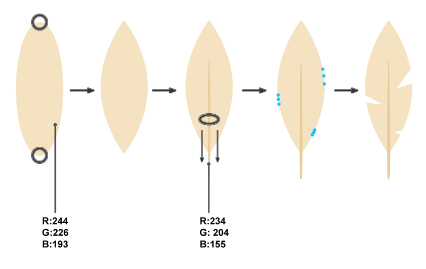 how to create the feather