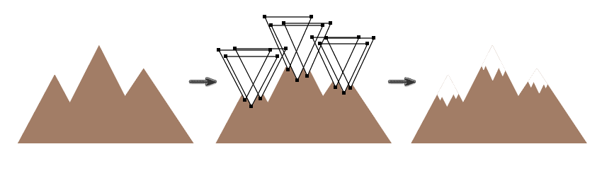 how to create the mountain