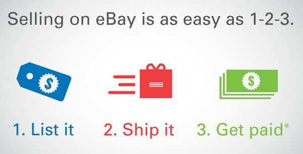 A Simple Guide To Selling Stuff On Ebay