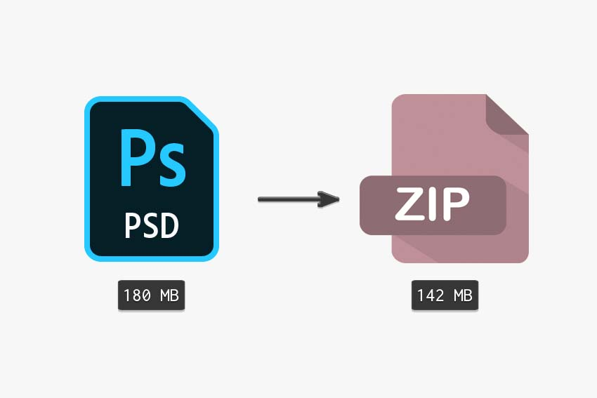 compressing the file to a zip archive