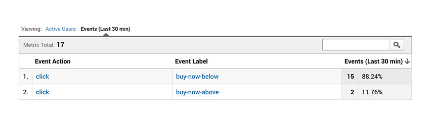 Event Record in Google Analytics