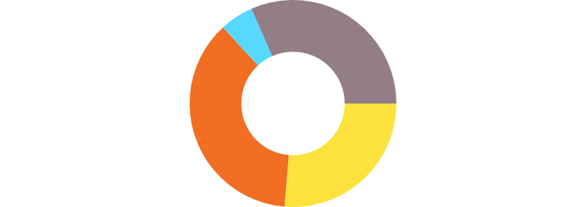 drawing a doughnut chart with HTML5 canvas