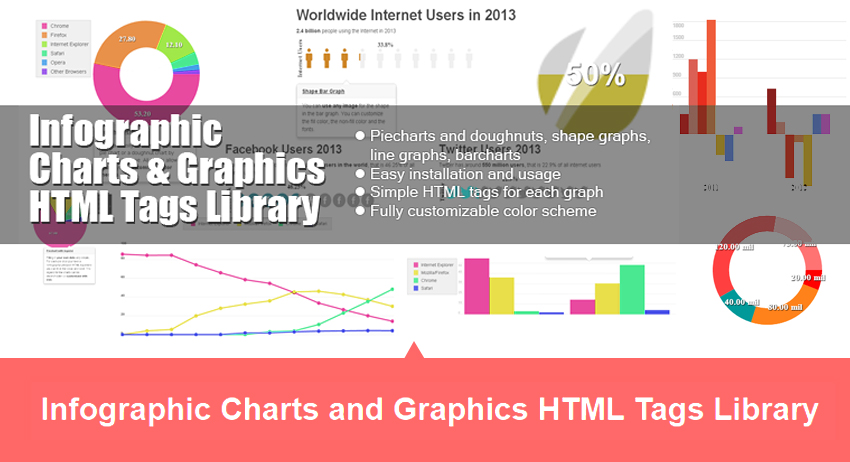 Infographic charts and graphics HTML tags library