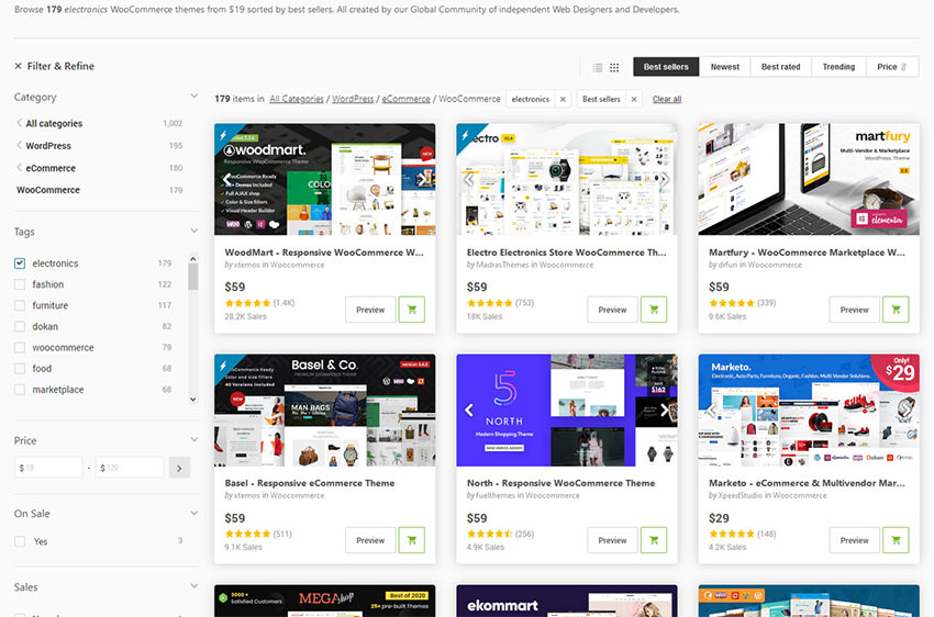 Electronic Store WordPress Themes
