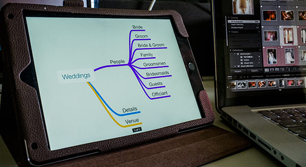 Mindmap in View