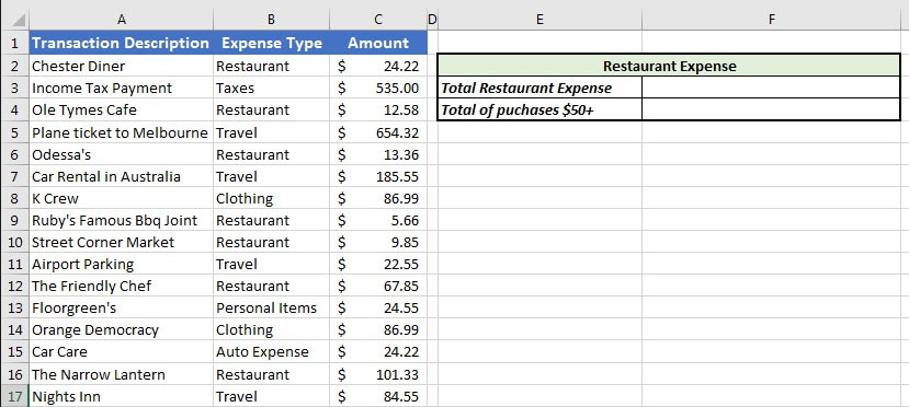 How to Start Using COUNTIF, SUMIF, and AVERAGEIF in Excel