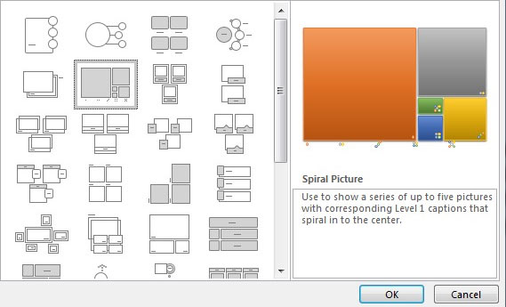 How to Get Started With Using SmartArt in PowerPoint