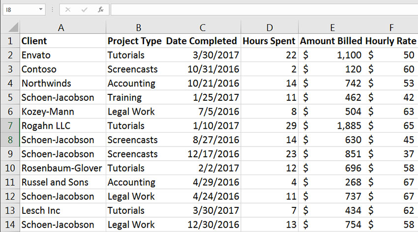How to Create Your First PivotTable in Microsoft Excel
