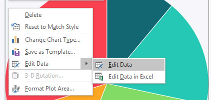 Edit Data in PowerPoint