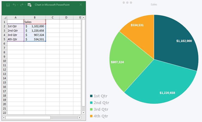Spreadsheet versus Pie Chart