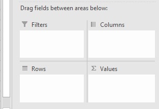 How to Use PivotTables to Analyze Your Excel Data