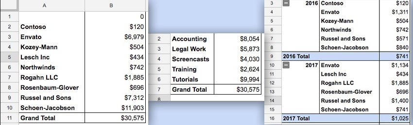 3 Sheets Pivot Tables