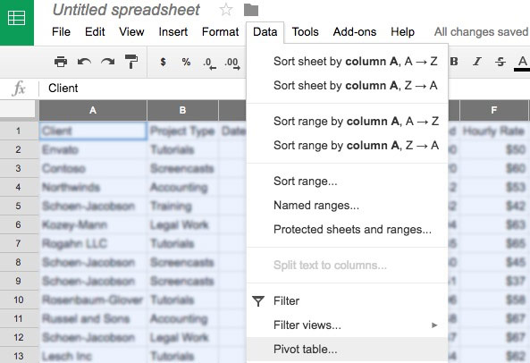 Data Pivot table in Google Sheets