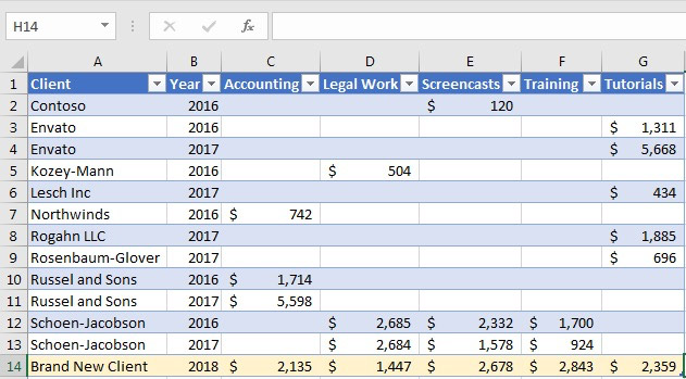 Added new client data into Excel spreadsheet