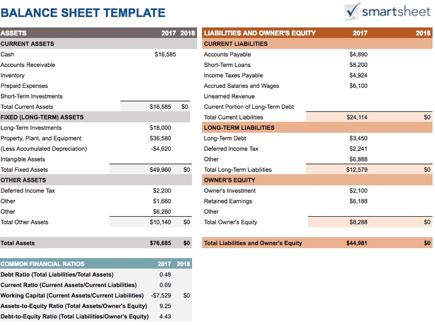 20 free google sheets business templates to use in 2018 balance sheet template smartsheet accmission Image collections